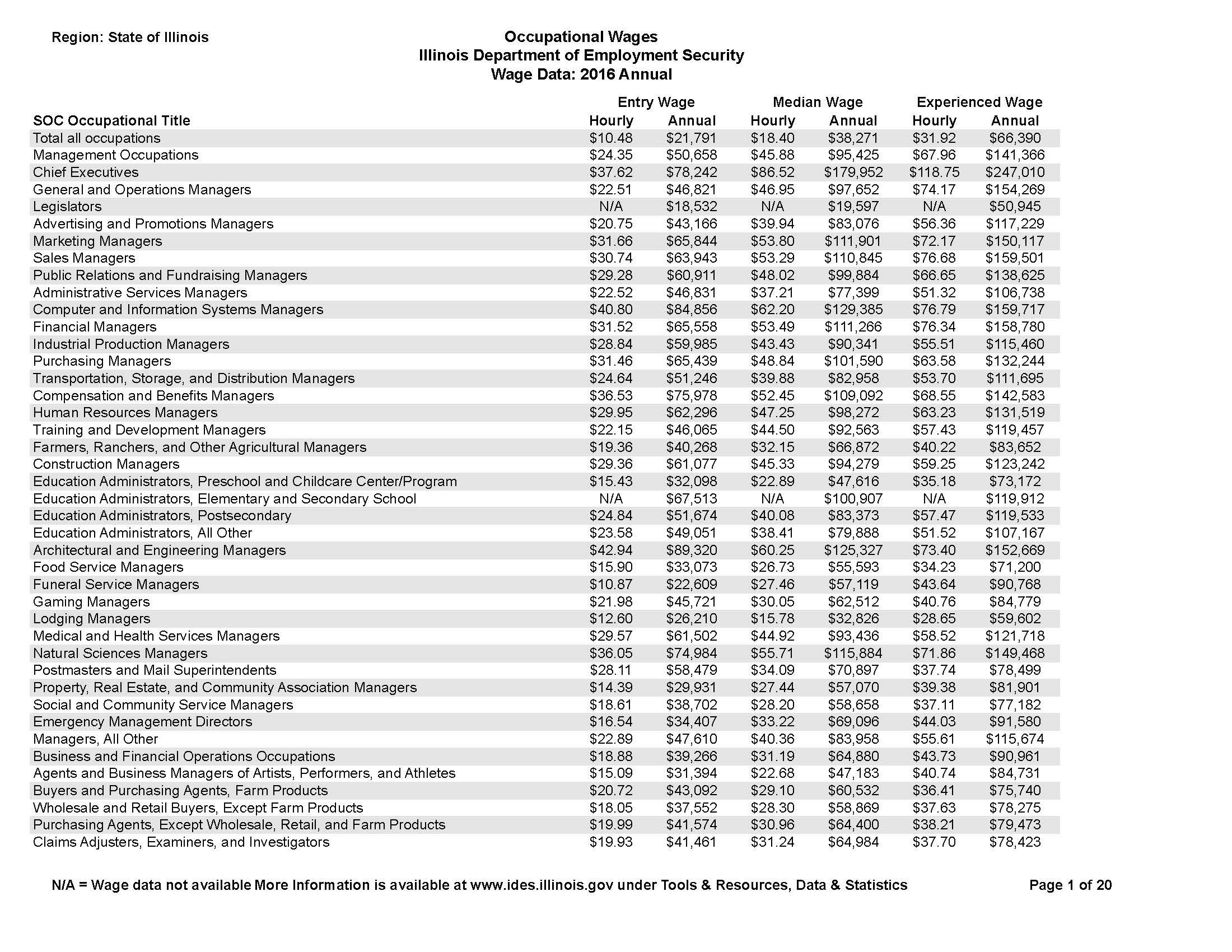 State of IL Wages_Page_01