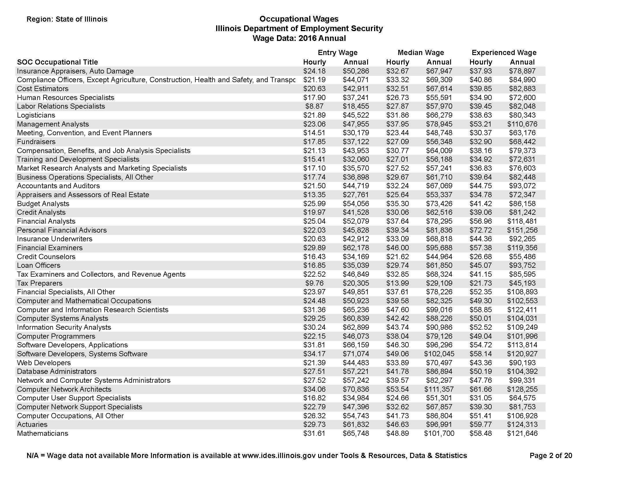 State of IL Wages_Page_02