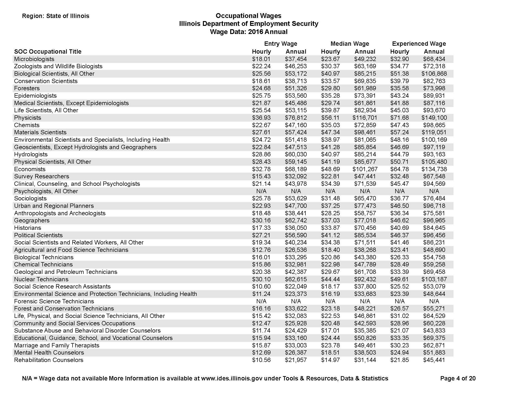 State of IL Wages_Page_04