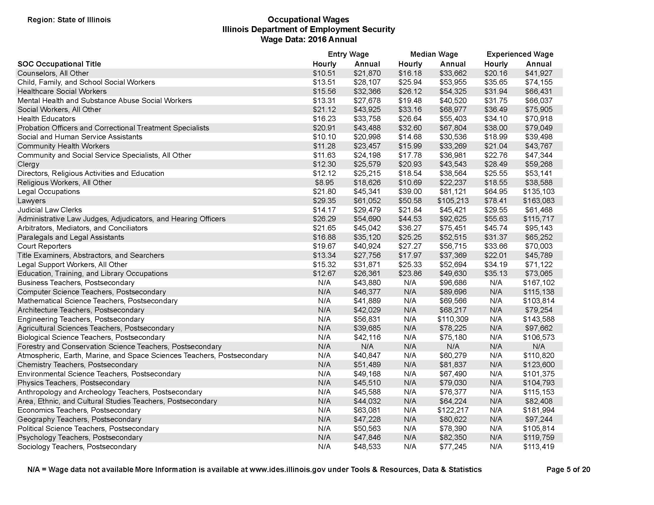 State of IL Wages_Page_05
